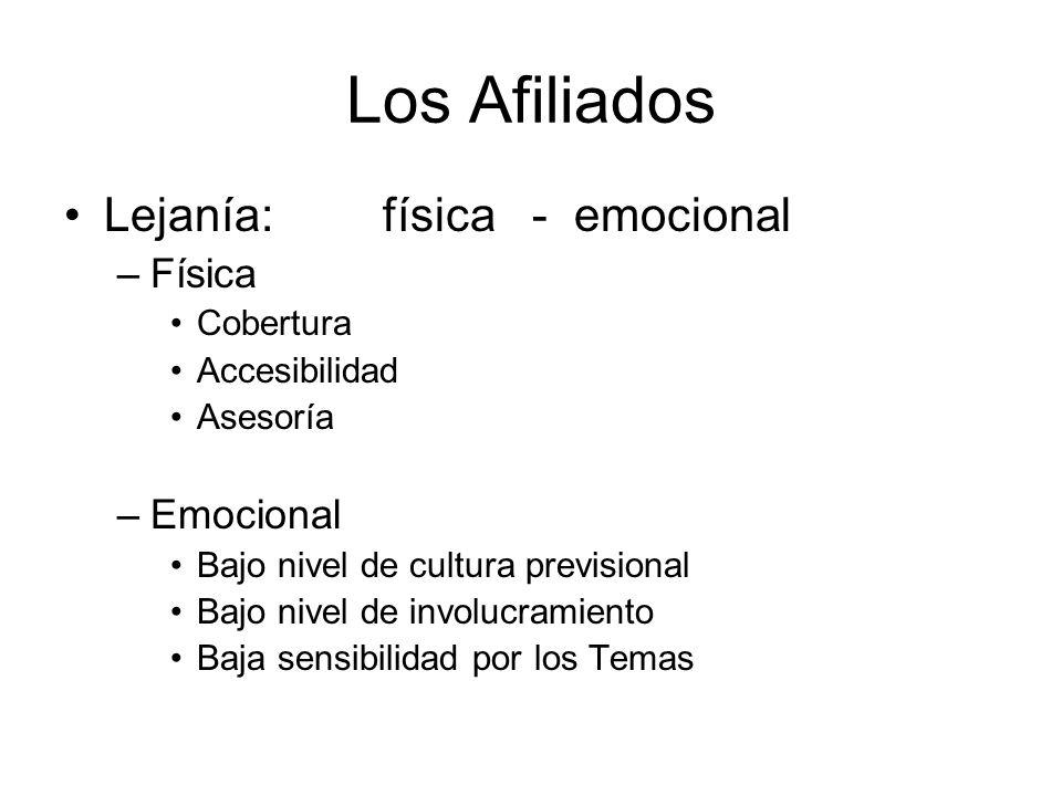 Los Afiliados Lejanía: física - emocional Física Emocional Cobertura