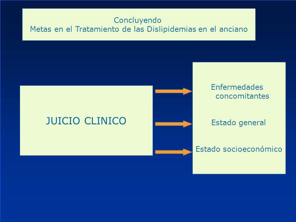 JUICIO CLINICO Concluyendo