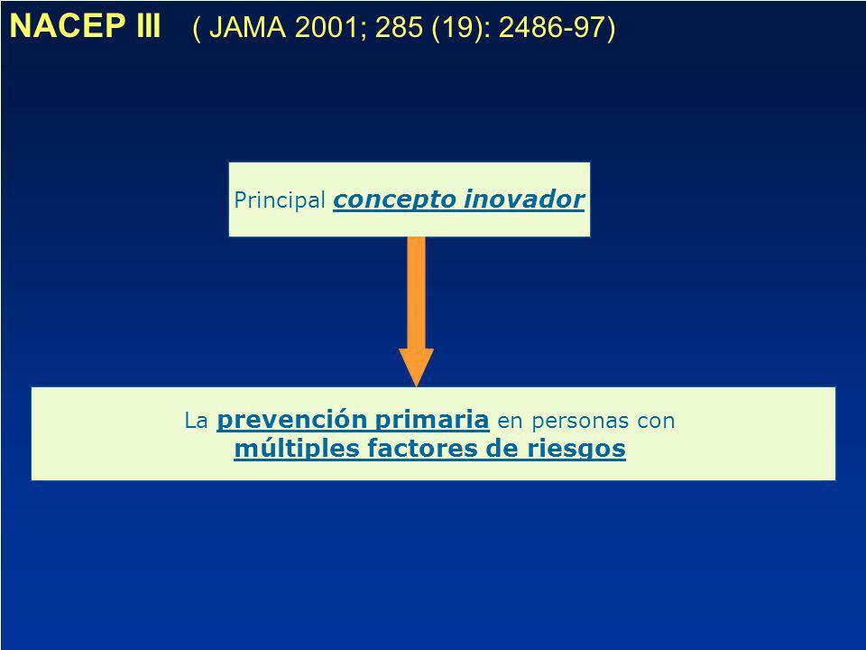 NACEP III ( JAMA 2001; 285 (19): 2486-97) Principal concepto inovador. La prevención primaria en personas con.