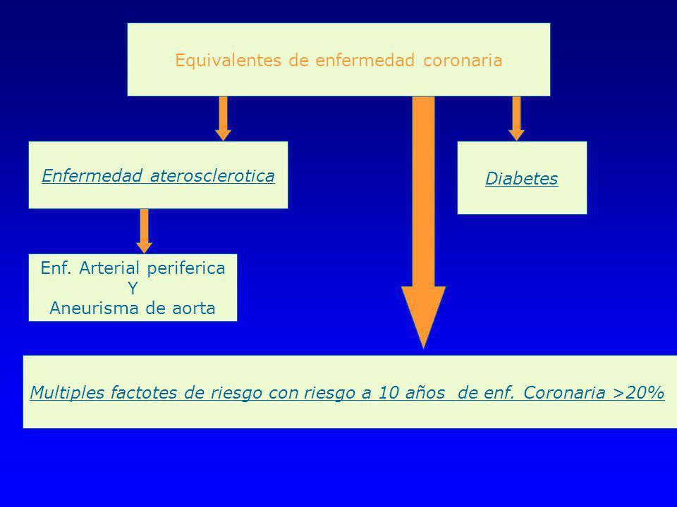 Equivalentes de enfermedad coronaria