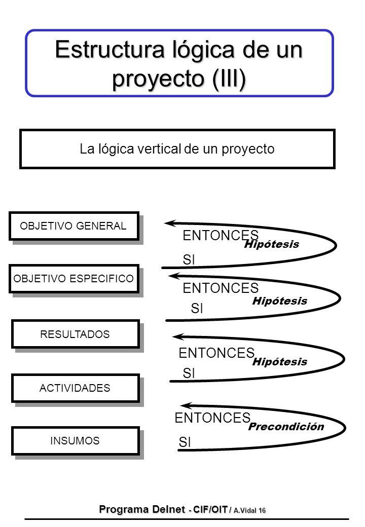 Programa Delnet - CIF/OIT / A.Vidal 16