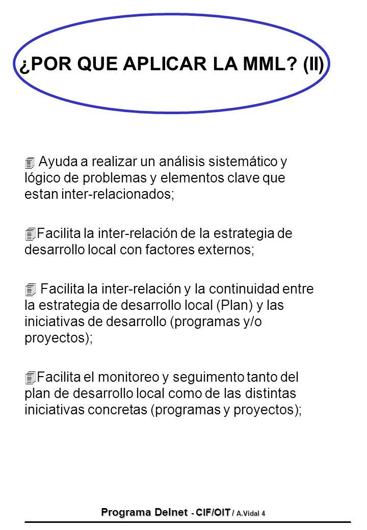 ¿POR QUE APLICAR LA MML (II) Programa Delnet - CIF/OIT / A.Vidal 4
