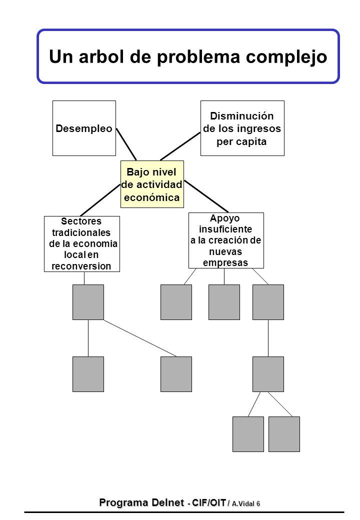 Un arbol de problema complejo Programa Delnet - CIF/OIT / A.Vidal 6