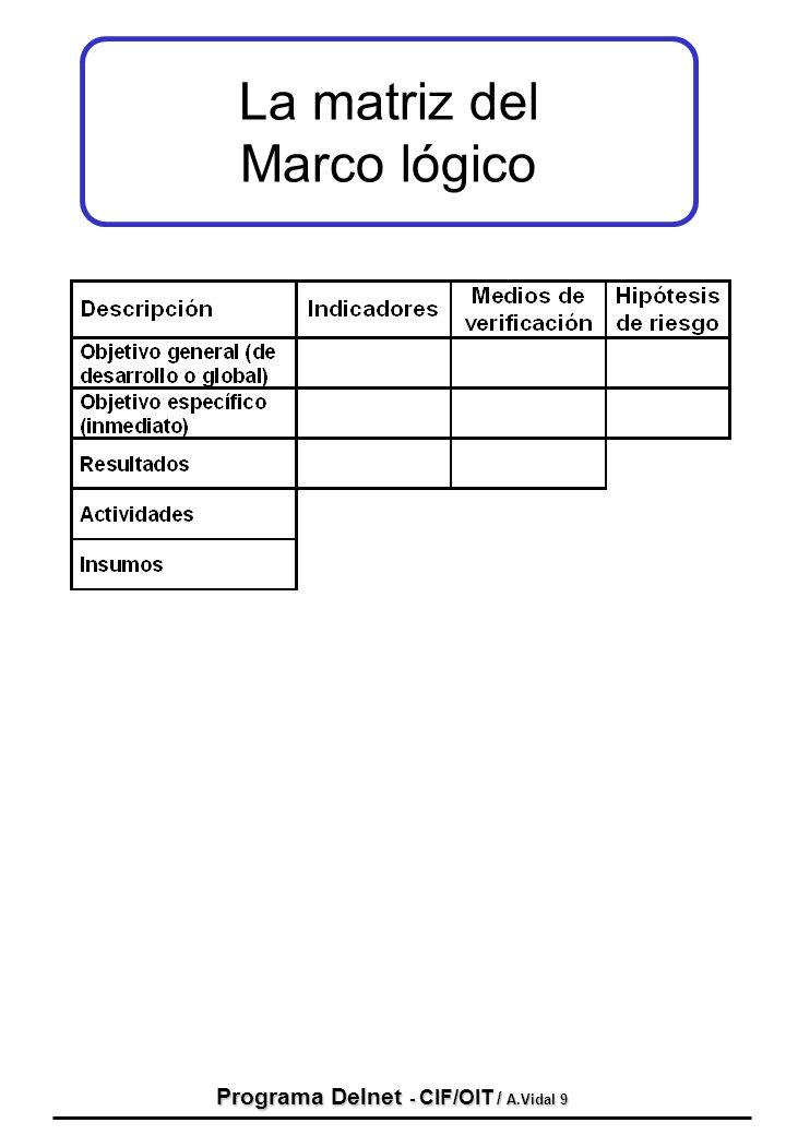 Programa Delnet - CIF/OIT / A.Vidal 9
