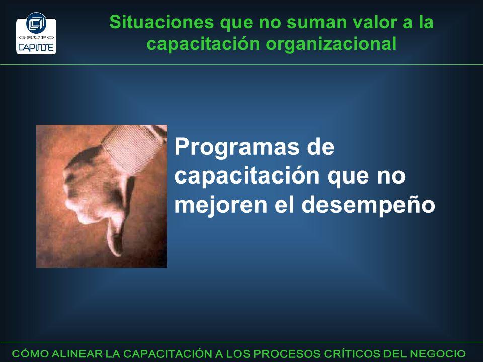 Situaciones que no suman valor a la capacitación organizacional