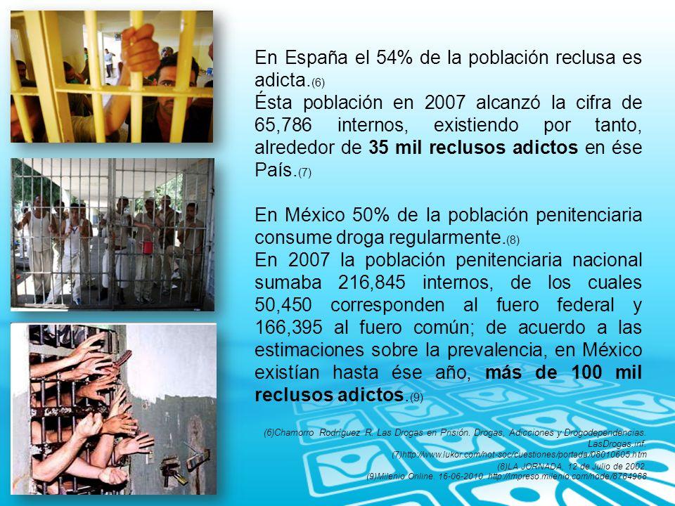 En España el 54% de la población reclusa es adicta.(6)