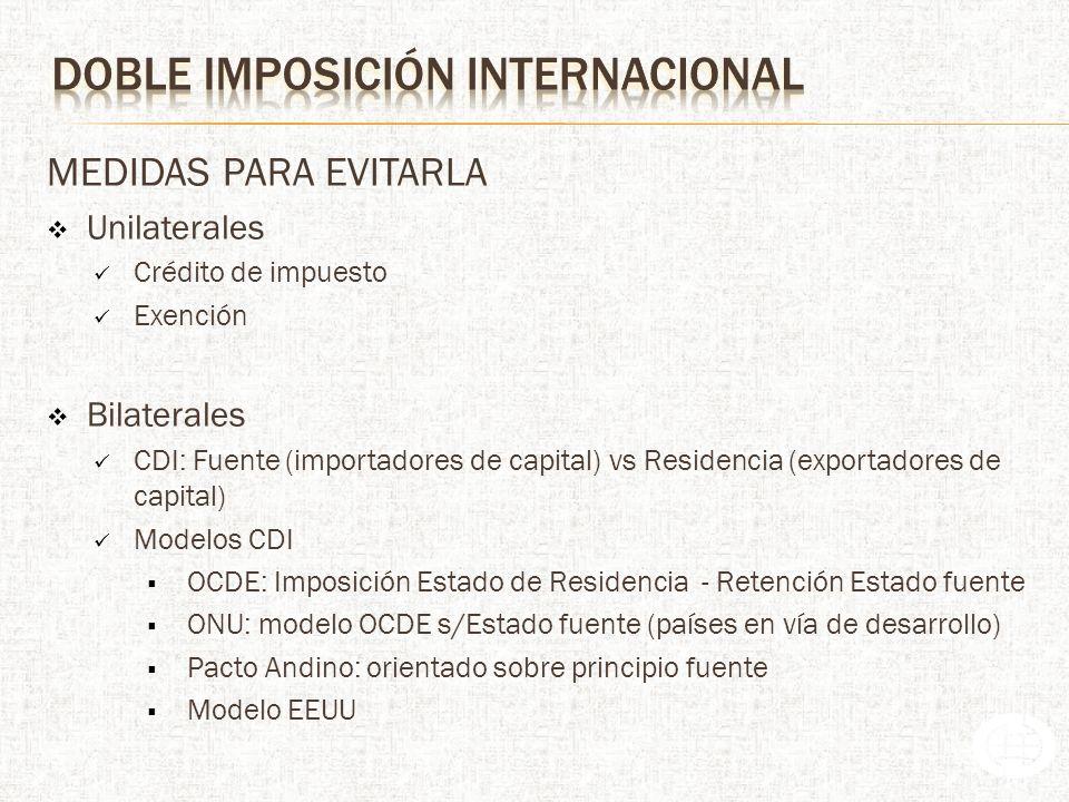 DOBLE IMPOSICIÓN INTERNACIONAL