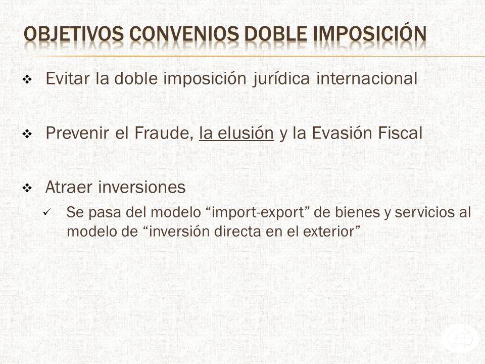 objetivos convenios doble imposición