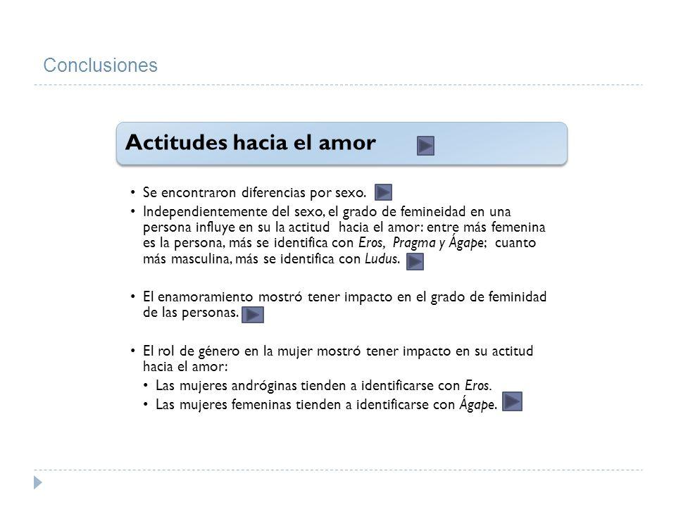 Actitudes hacia el amor