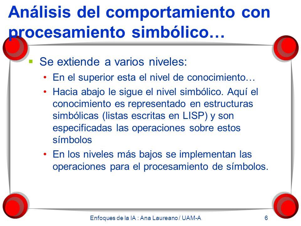 Análisis del comportamiento con procesamiento simbólico…