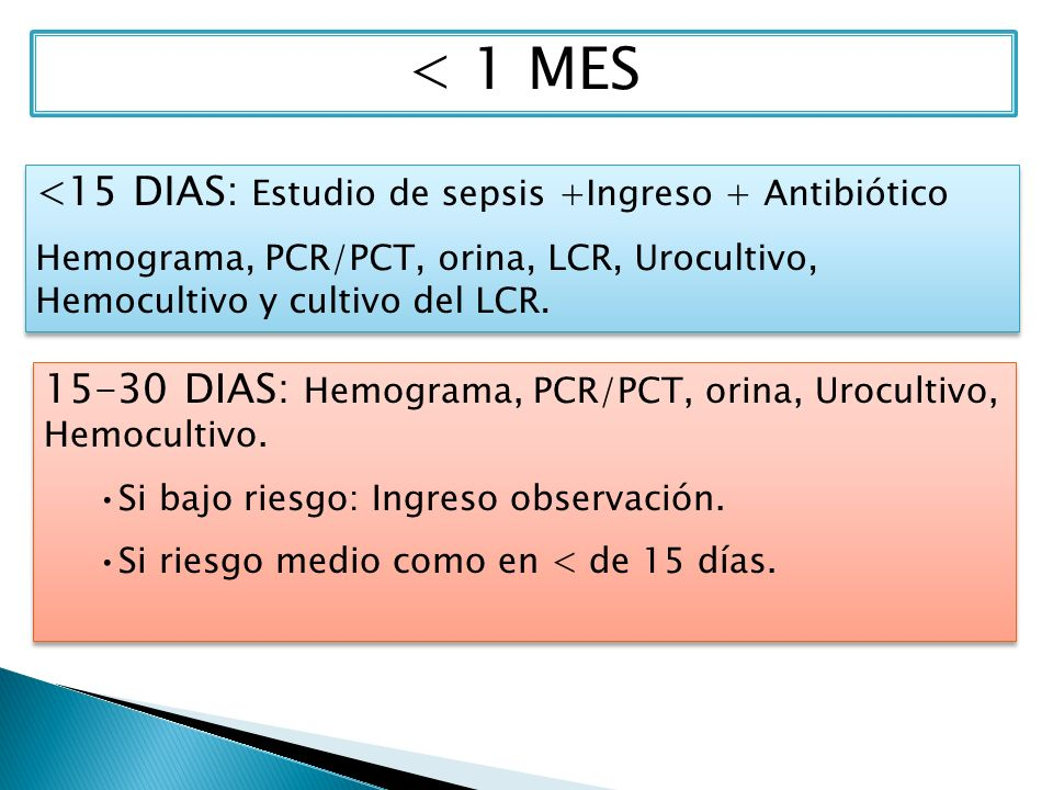 < 1 MES <15 DIAS: Estudio de sepsis +Ingreso + Antibiótico