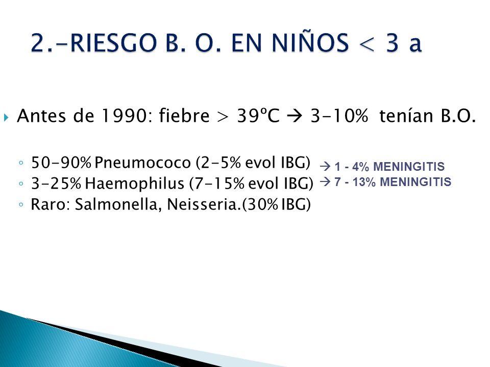 2.-RIESGO B. O. EN NIÑOS < 3 a