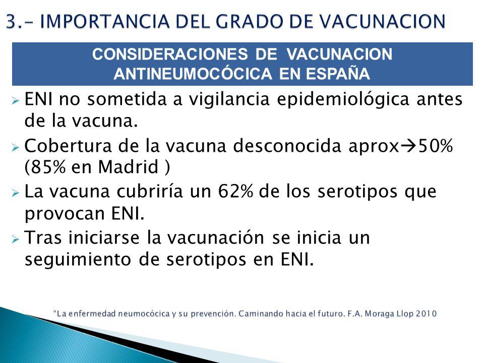 CONSIDERACIONES DE VACUNACION ANTINEUMOCÓCICA EN ESPAÑA