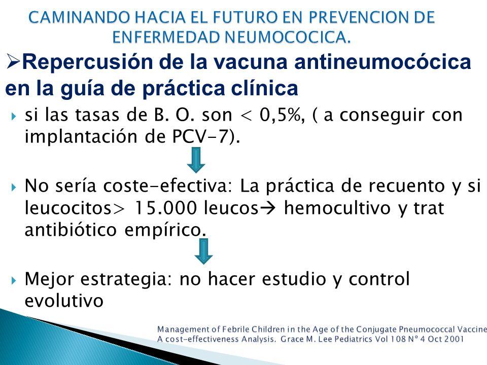 CAMINANDO HACIA EL FUTURO EN PREVENCION DE ENFERMEDAD NEUMOCOCICA.