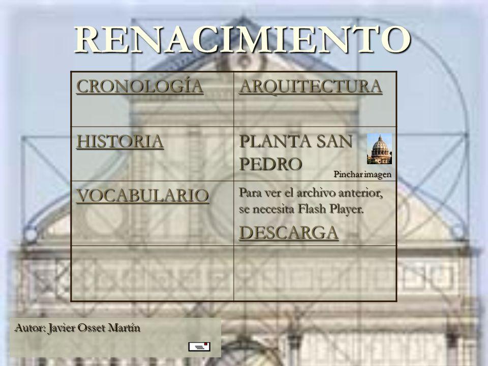 RENACIMIENTO CRONOLOGÍA ARQUITECTURA HISTORIA PLANTA SAN PEDRO