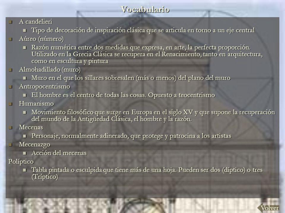 Vocabulario A candelieri