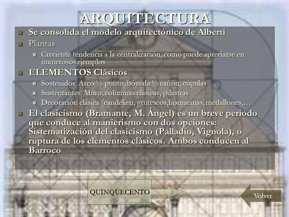 ARQUITECTURA Se consolida el modelo arquitectónico de Alberti Plantas