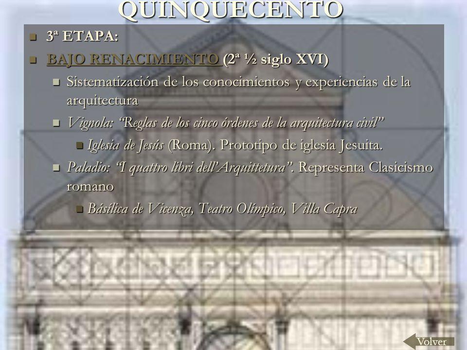 QUINQUECENTO 3ª ETAPA: BAJO RENACIMIENTO (2ª ½ siglo XVI)