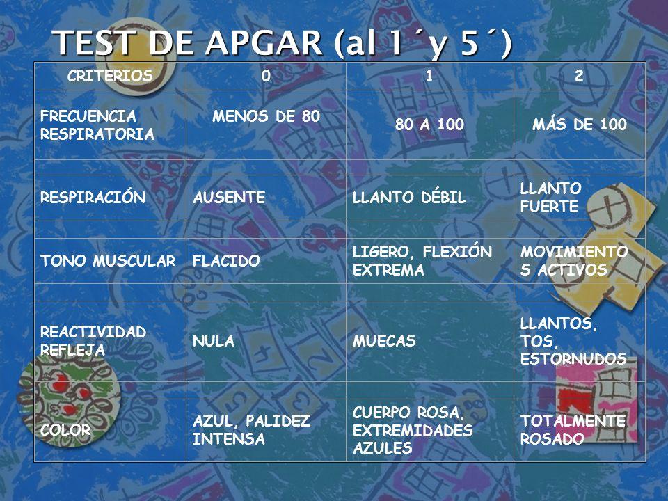 TEST DE APGAR (al 1´y 5´) CRITERIOS 1 2 FRECUENCIA RESPIRATORIA