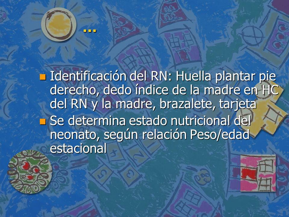 ... Identificación del RN: Huella plantar pie derecho, dedo índice de la madre en HC del RN y la madre, brazalete, tarjeta.
