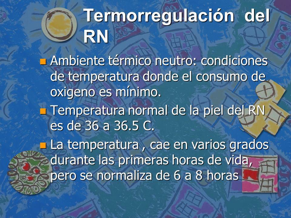 Termorregulación del RN
