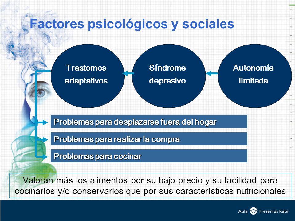 Factores psicológicos y sociales
