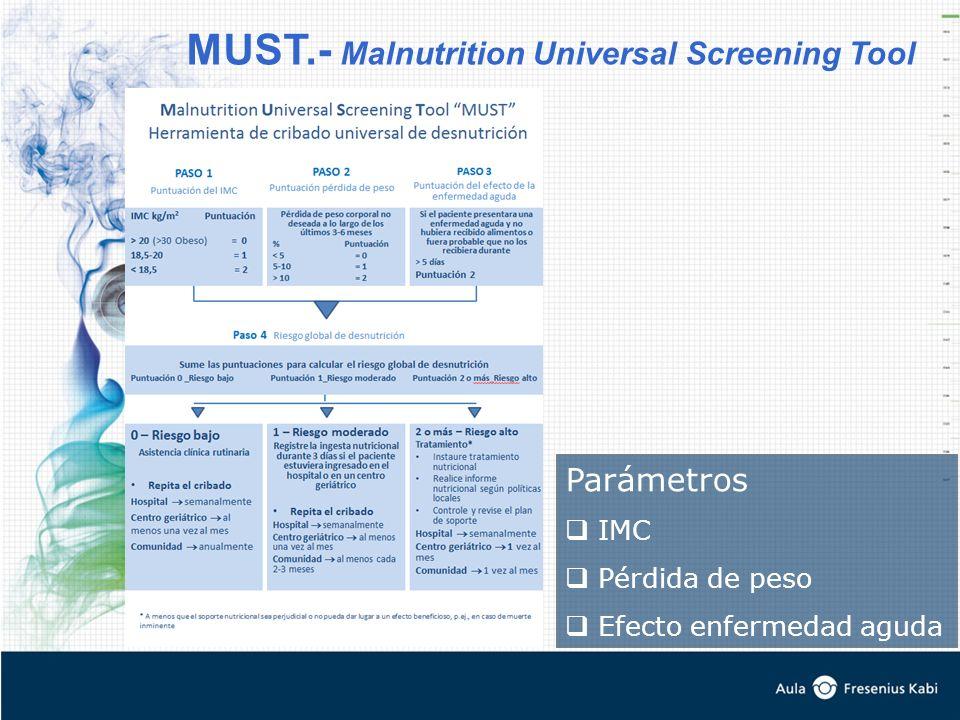 MUST.- Malnutrition Universal Screening Tool