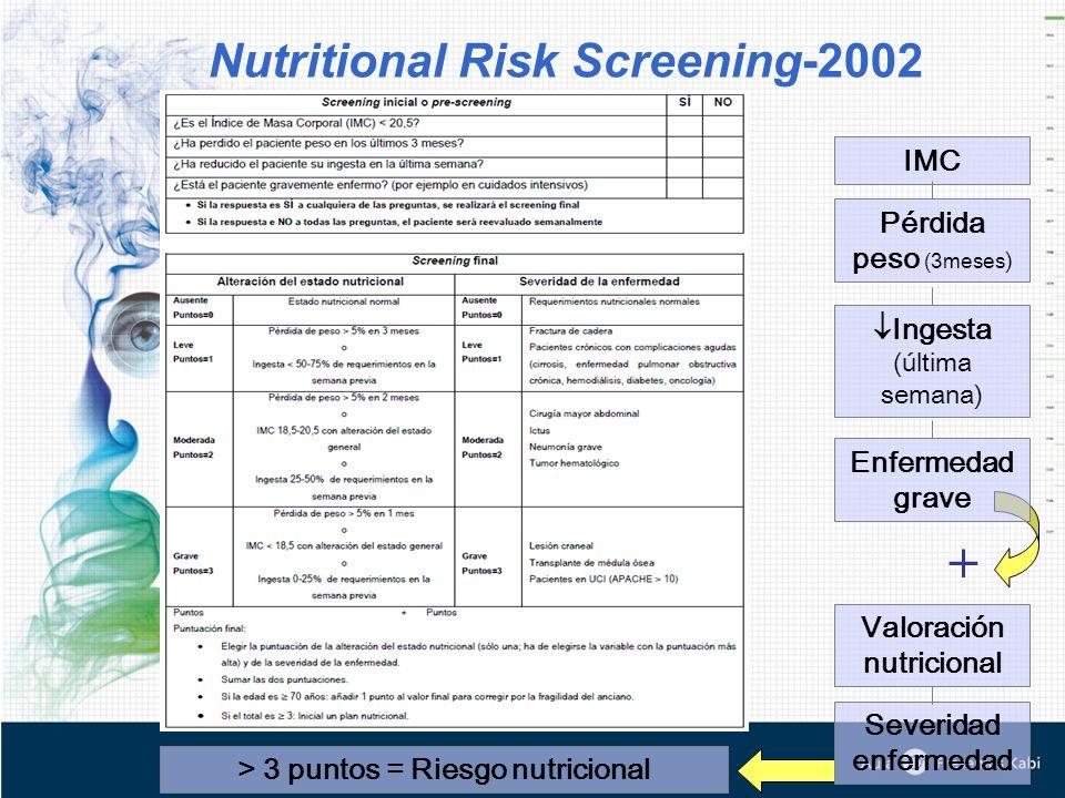 Valoración nutricional > 3 puntos = Riesgo nutricional