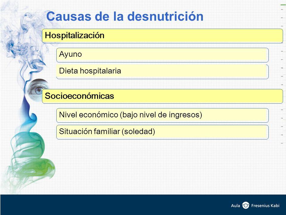 Causas de la desnutrición