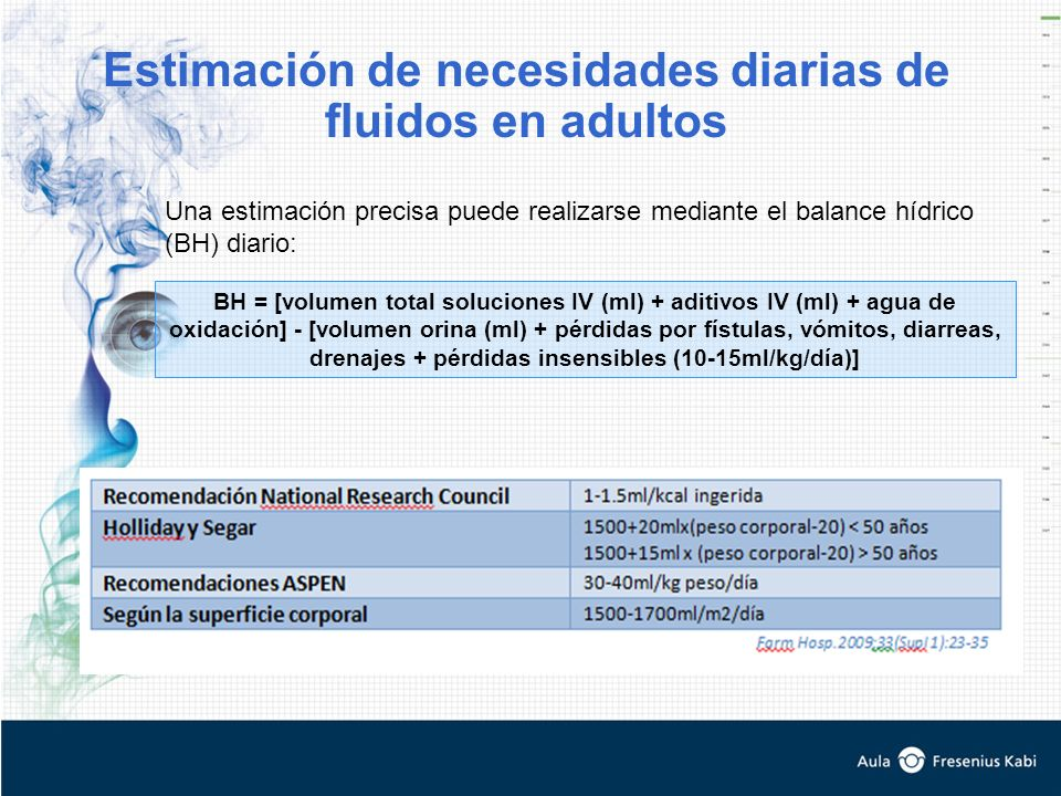 Estimación de necesidades diarias de fluidos en adultos