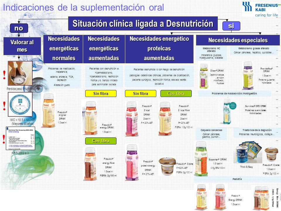 ! ! ! Indicaciones de la suplementación oral