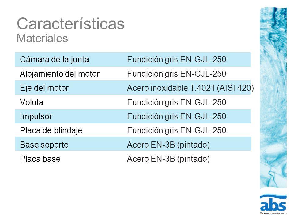 Características Materiales