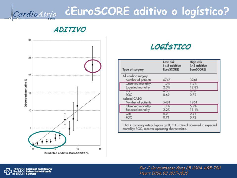 ¿EuroSCORE aditivo o logístico