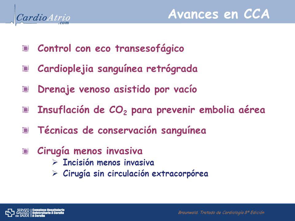 Avances en CCA Control con eco transesofágico