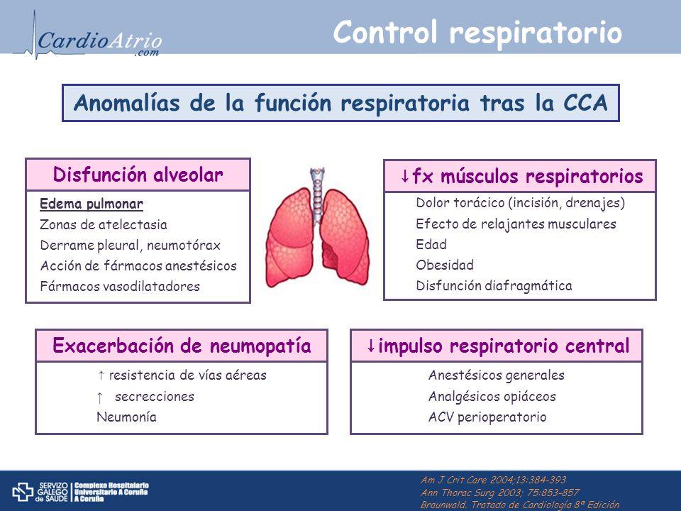 Control respiratorio Anomalías de la función respiratoria tras la CCA