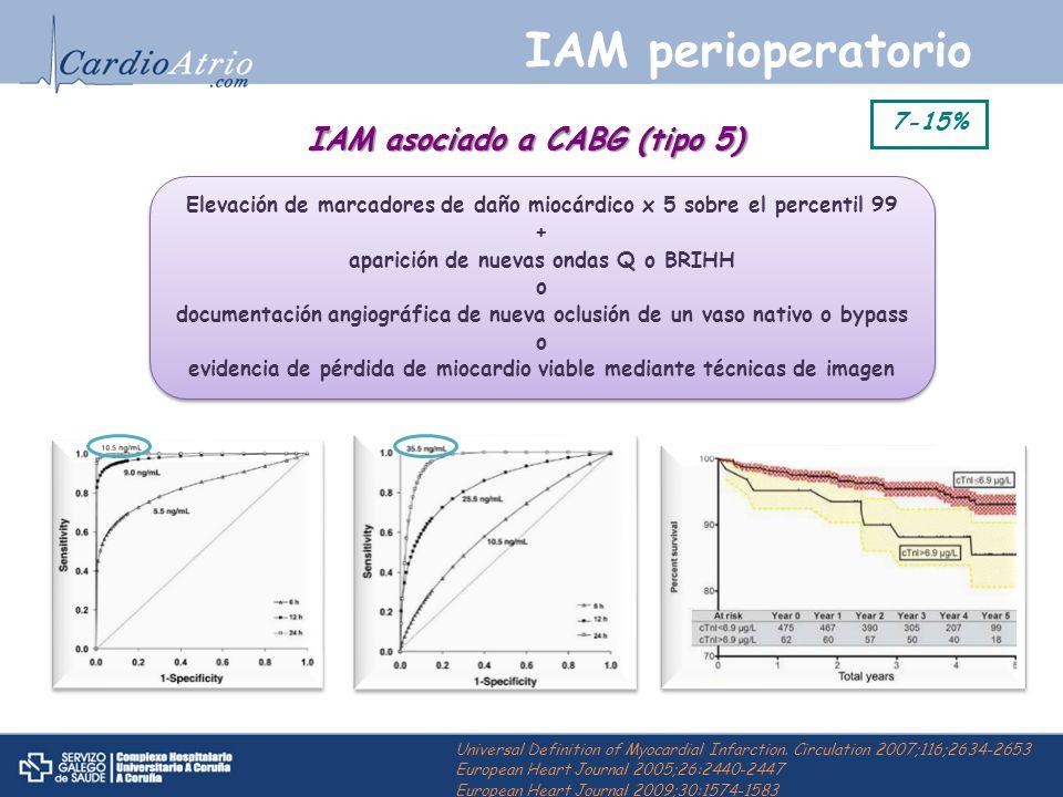 IAM perioperatorio IAM asociado a CABG (tipo 5) 7-15%