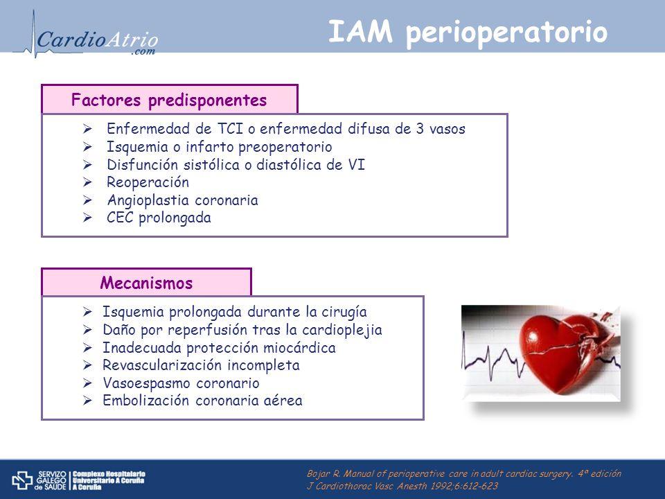 IAM perioperatorio Factores predisponentes Mecanismos