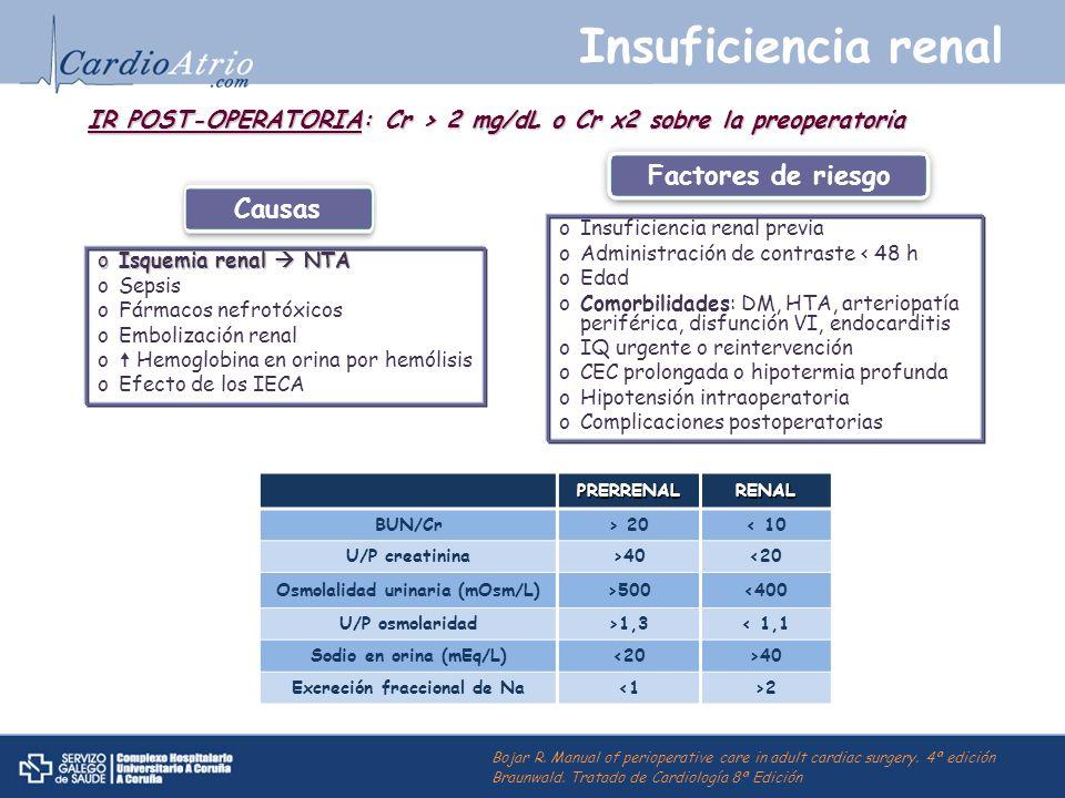 Osmolalidad urinaria (mOsm/L) Excreción fraccional de Na
