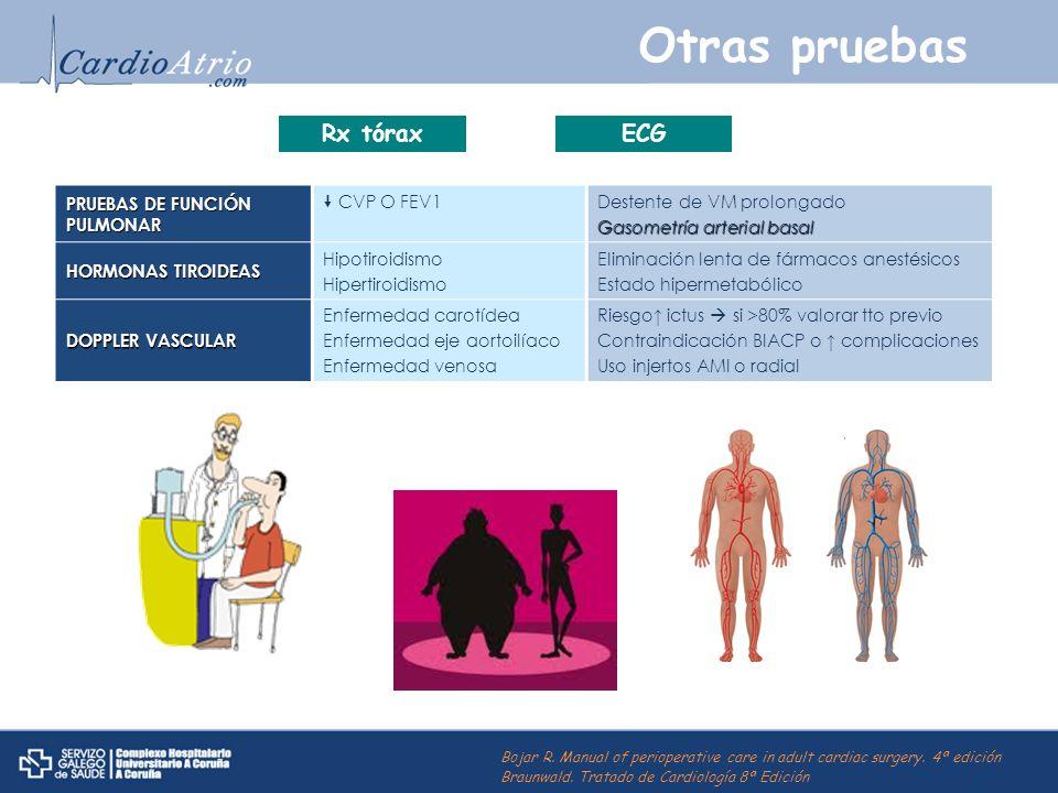 Otras pruebas Rx tórax ECG PRUEBAS DE FUNCIÓN PULMONAR  CVP O FEV1