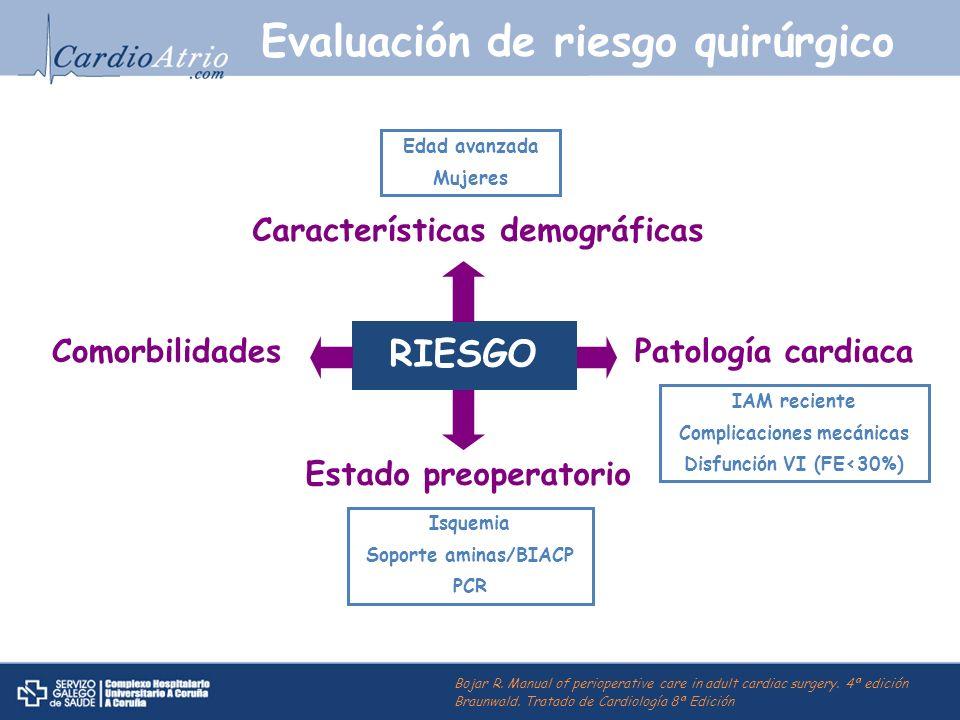 Evaluación de riesgo quirúrgico