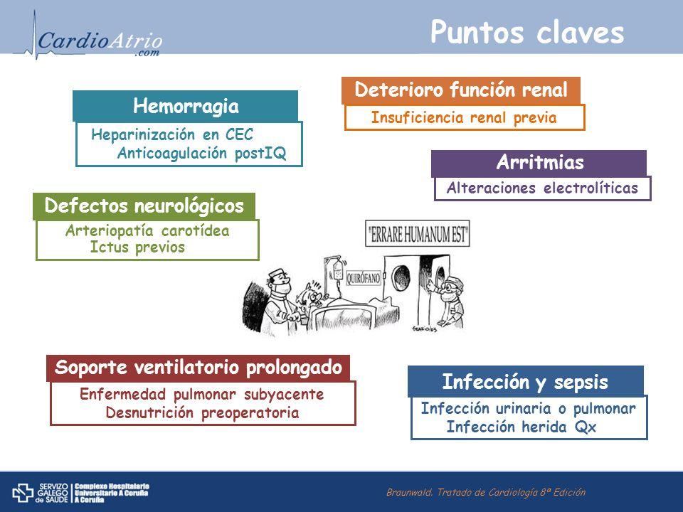 Deterioro función renal