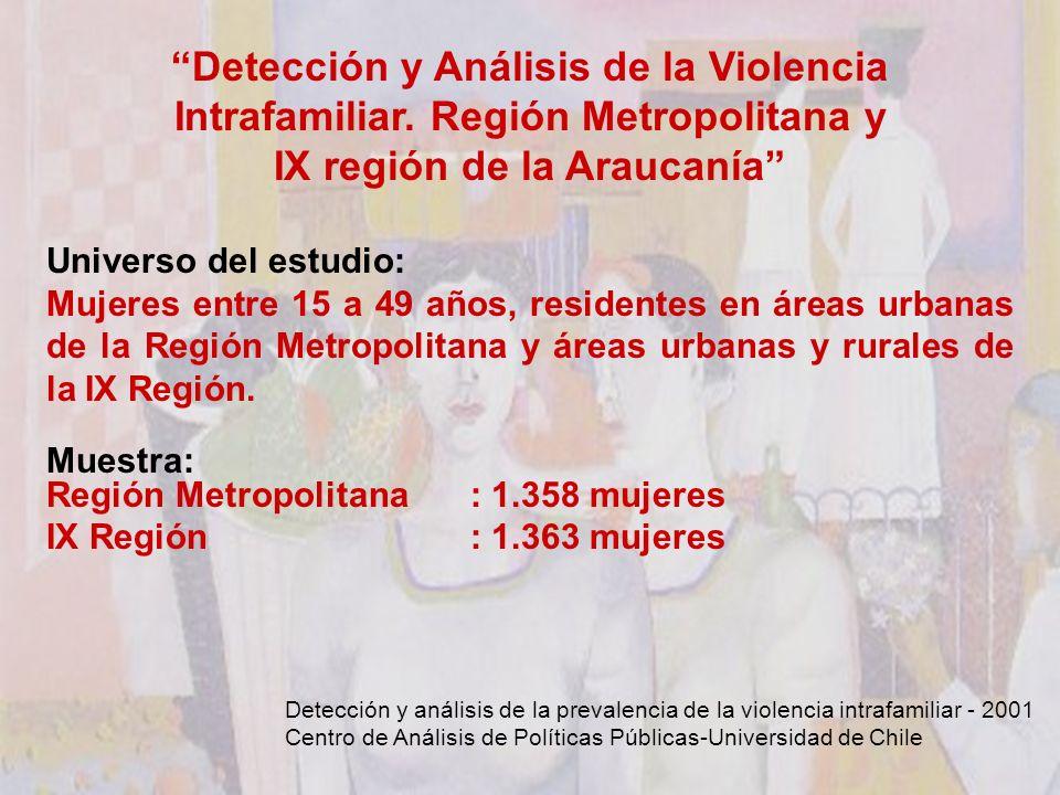 IX región de la Araucanía