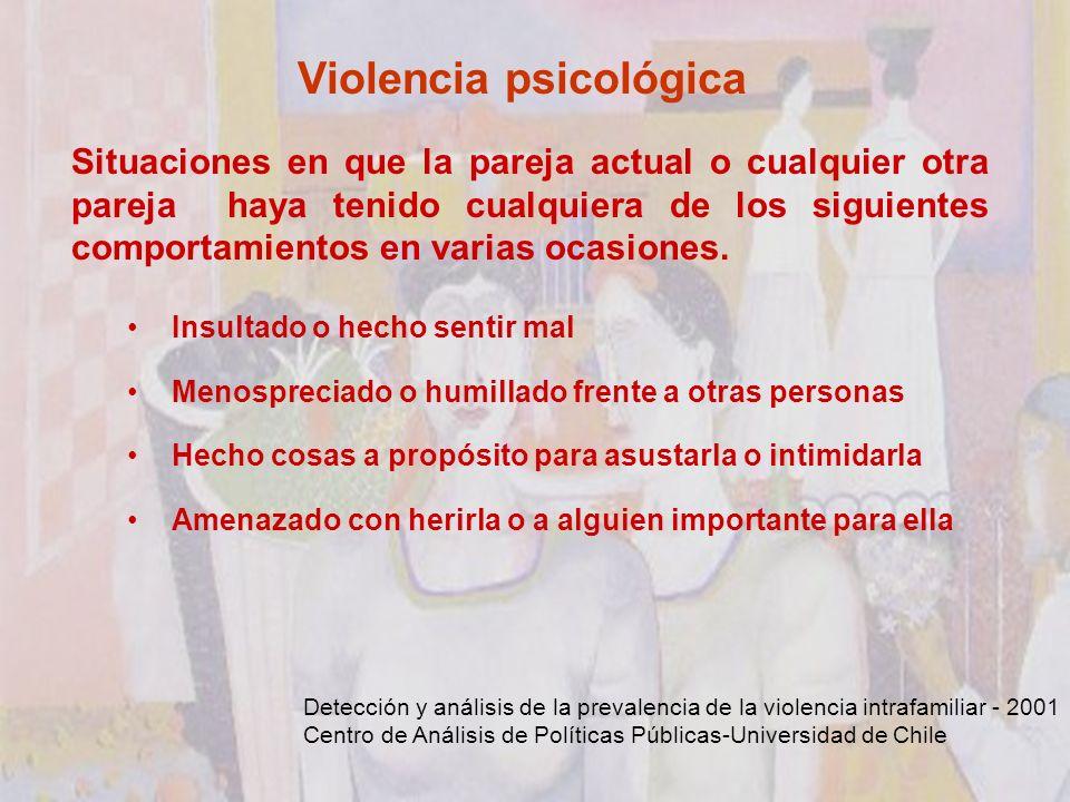 Violencia psicológica