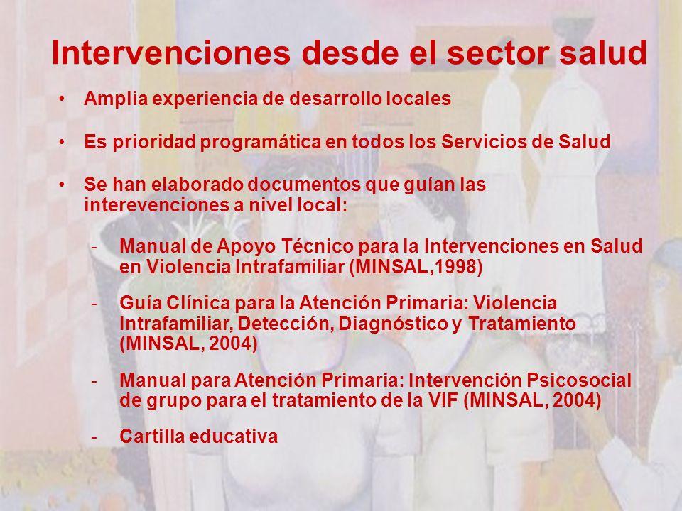 Intervenciones desde el sector salud