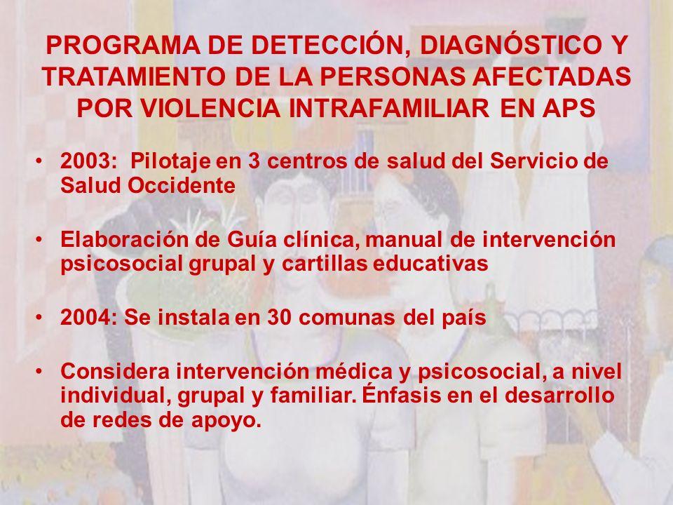 PROGRAMA DE DETECCIÓN, DIAGNÓSTICO Y TRATAMIENTO DE LA PERSONAS AFECTADAS POR VIOLENCIA INTRAFAMILIAR EN APS