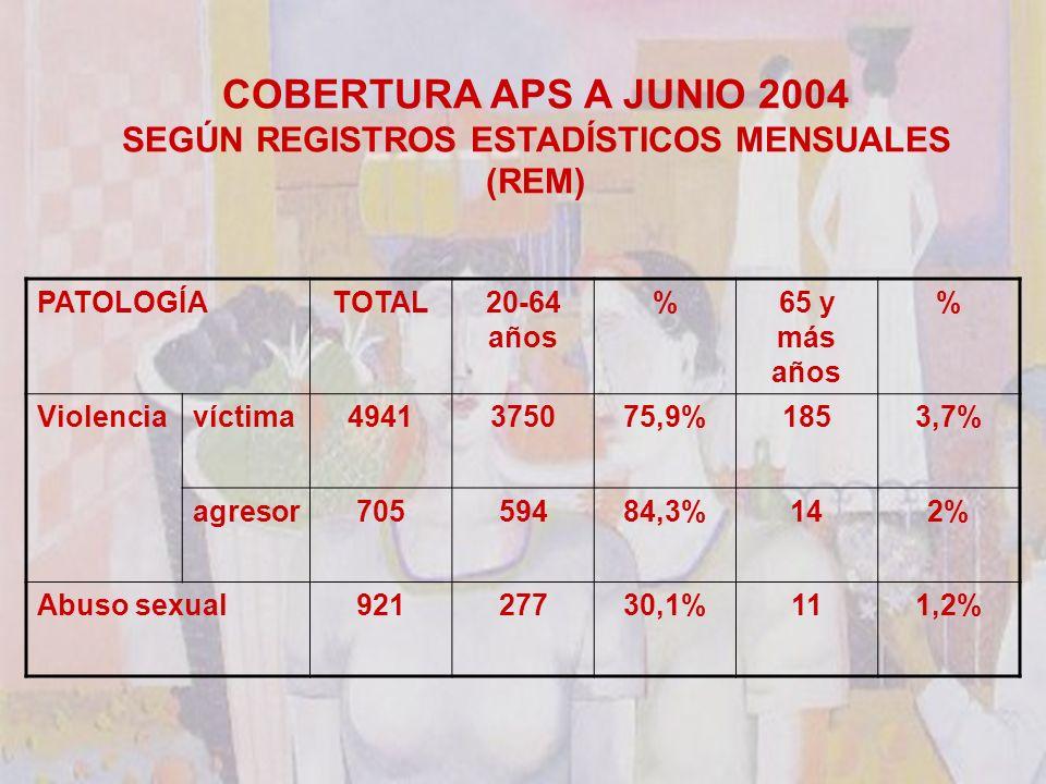 SEGÚN REGISTROS ESTADÍSTICOS MENSUALES (REM)