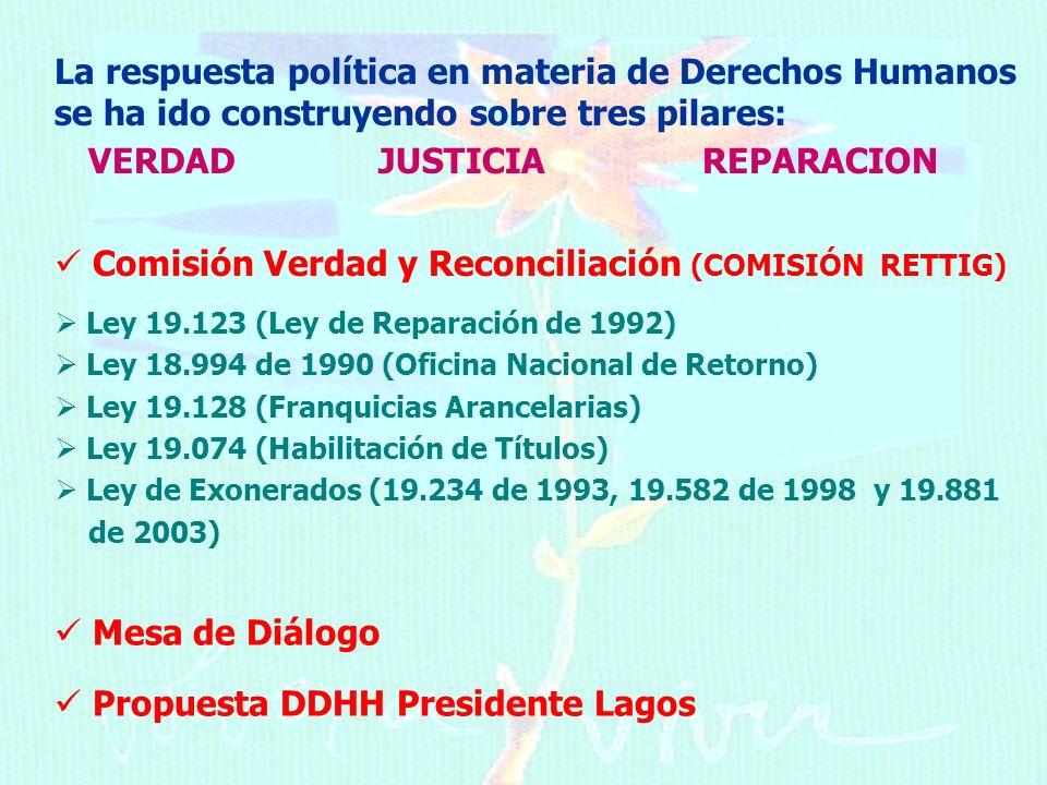 Comisión Verdad y Reconciliación (COMISIÓN RETTIG)