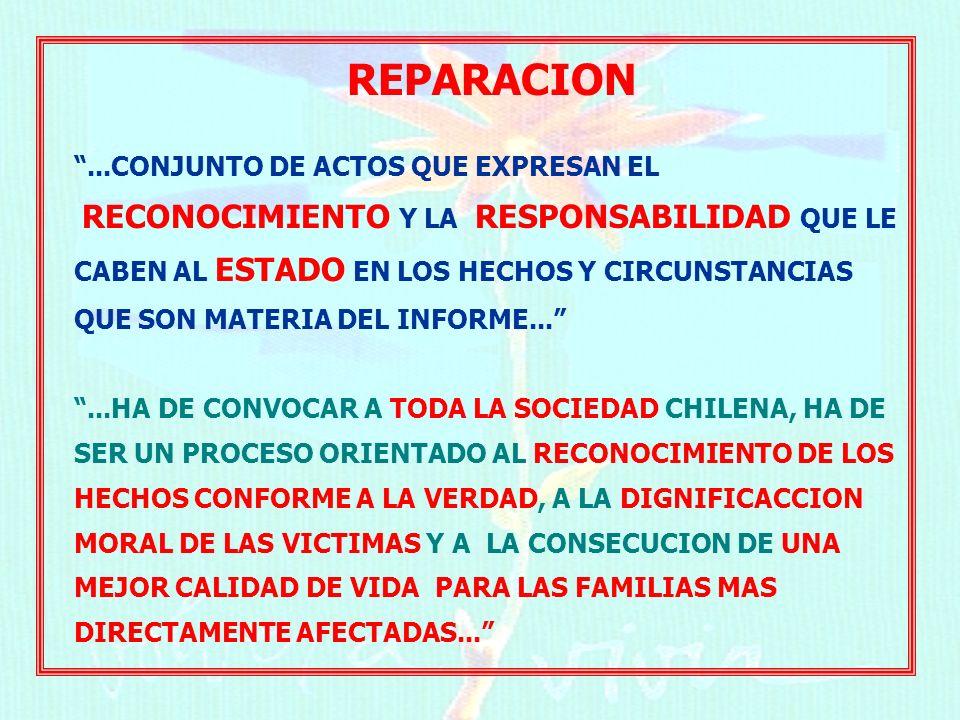 REPARACION ...CONJUNTO DE ACTOS QUE EXPRESAN EL