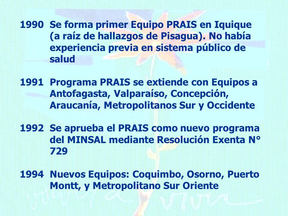 1990 Se forma primer Equipo PRAIS en Iquique (a raíz de hallazgos de Pisagua). No había experiencia previa en sistema público de salud