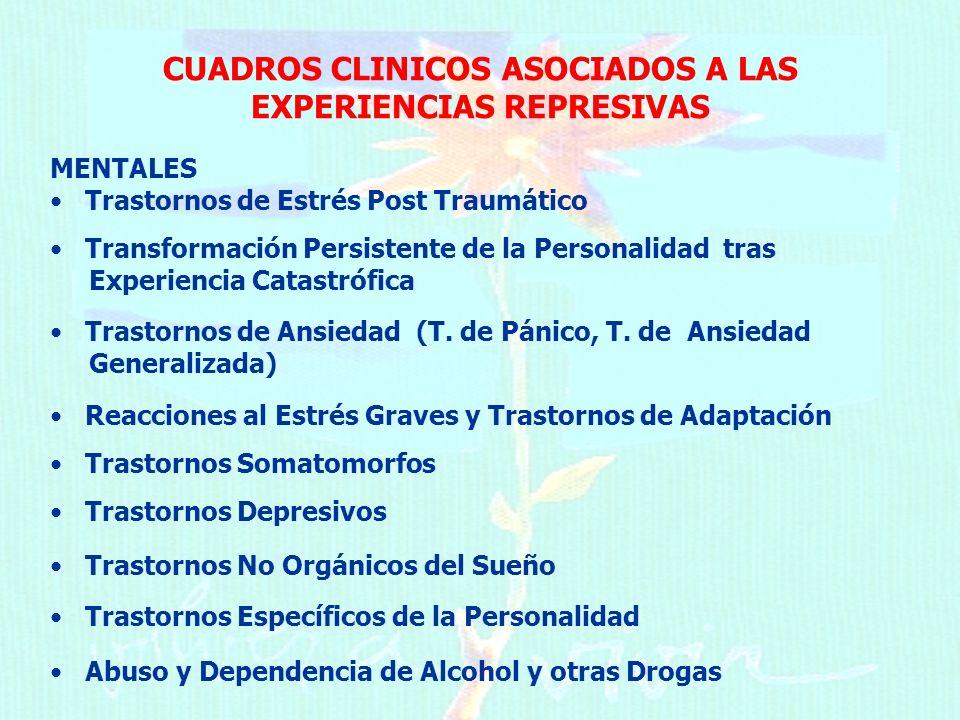 CUADROS CLINICOS ASOCIADOS A LAS EXPERIENCIAS REPRESIVAS